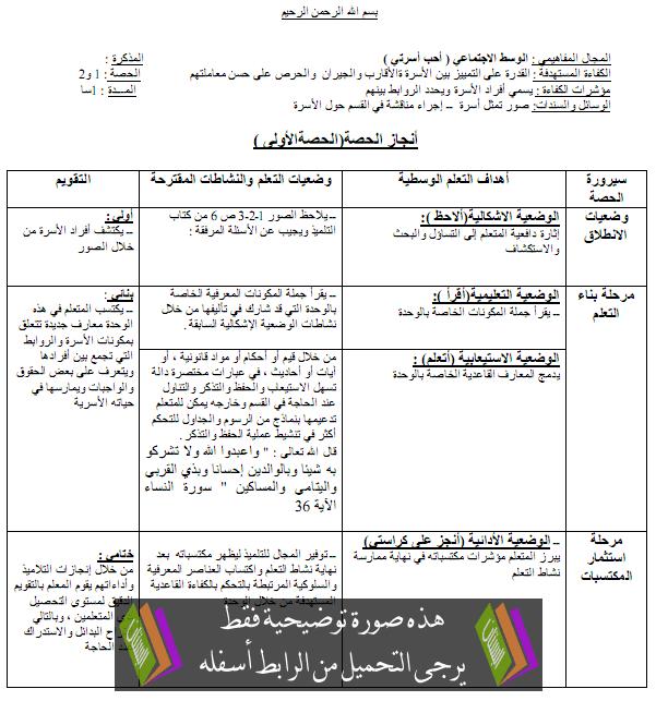 مذكرات التربية المدنية للسنة الثانية ابتدائي