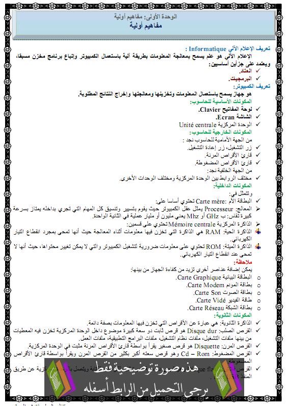 درس مادة الإعلام الآلي مفاهيم أولية جذع مشترك آداب وعلوم mafahim-awalia.png