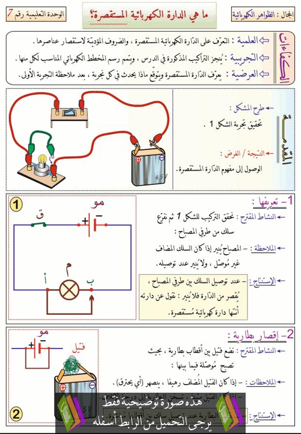 درس ما هي الدارة الكهربائية المستقصرة؟ للسنة الأولى متوسط