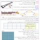 مذكرات ودروس الفيزياء وحلول تمارين الكتاب المدرسي مقتبسة من احسن المواقع السنة الرابعة متوسط Alaf3al-almotabadala-80x80