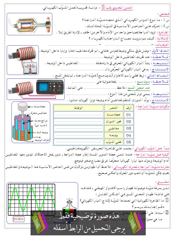 درس العلوم الفيزيائية والتكنولوجيا دراسة تجريبية لعمل المنـوّب الكهربائي almonawib.png