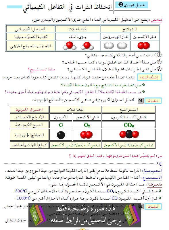 درس العلوم الفيزيائية والتكنولوجيا انحفاظ الذرات في التفاعل الكيميائي inhifad-adarat.png