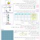 مذكرات ودروس الفيزياء وحلول تمارين الكتاب المدرسي مقتبسة من احسن المواقع السنة الرابعة متوسط Kias-kiam-atkal-80x80