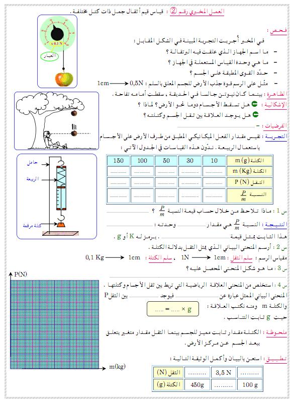 درس العلوم الفيزيائية والتكنولوجيا قياس قيم أثقال جمل ذات كتل مختلفة kias-kiam-atkal.png