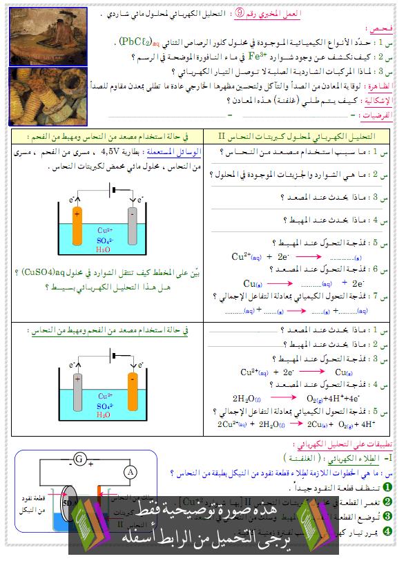 درس العلوم الفيزيائية والتكنولوجيا التحليل الكهربائي لمحلول مائي شاردي mahlol-charidi.png