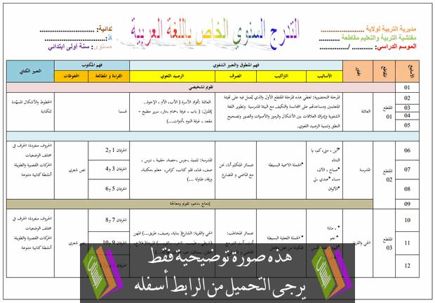 التوزيع السنوي في اللغة العربية للسنة الأولى ابتدائي