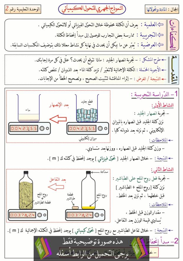 درس النموذج المجهري للتحول الكيميائي للسنة الثانية متوسط